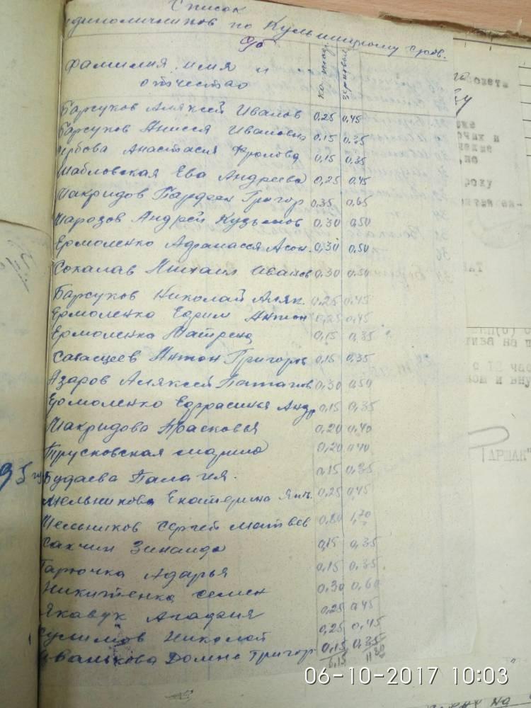 Список единоличников по Кульшицкому с/совету