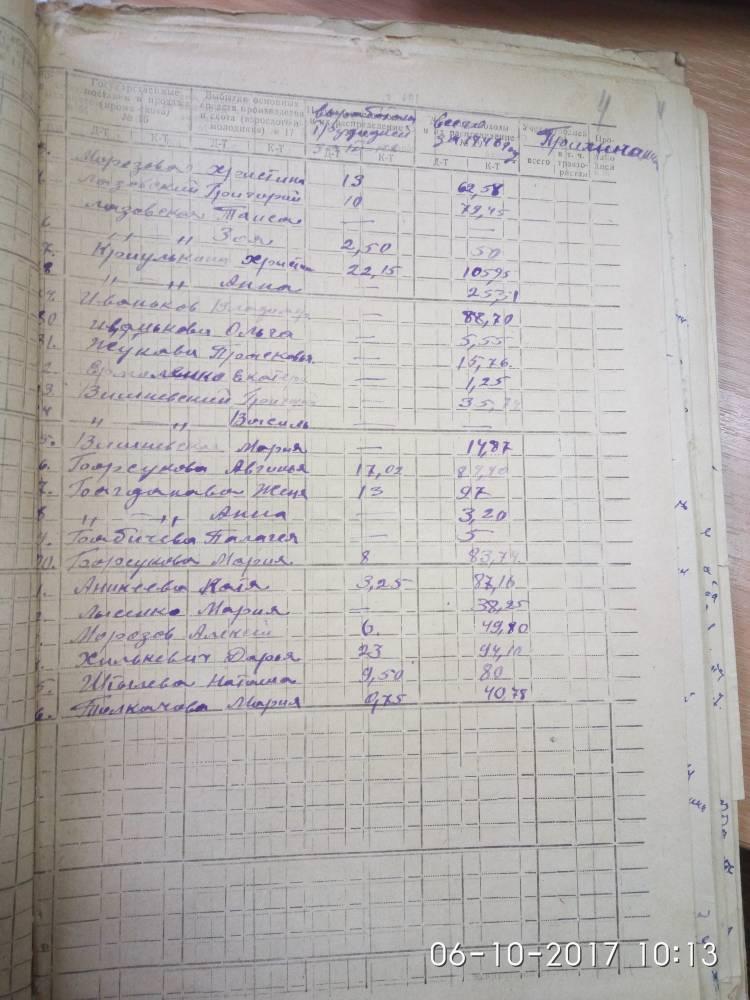 Список работников колхоза