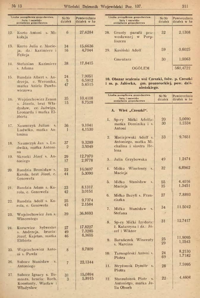 Lista gospodarzy. Wileński Dzieńnik Wojewódzki, Nr. 13, 1938.