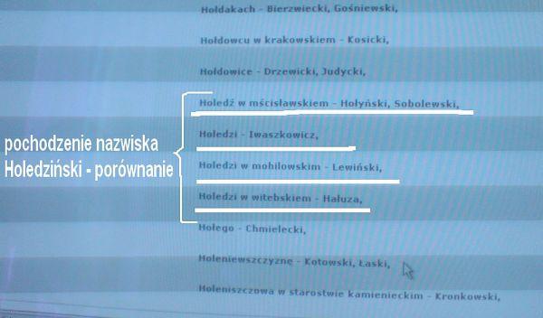 Poszukuję miejscowości HOLEDŹ w Mścisławskiem i pozostałych.