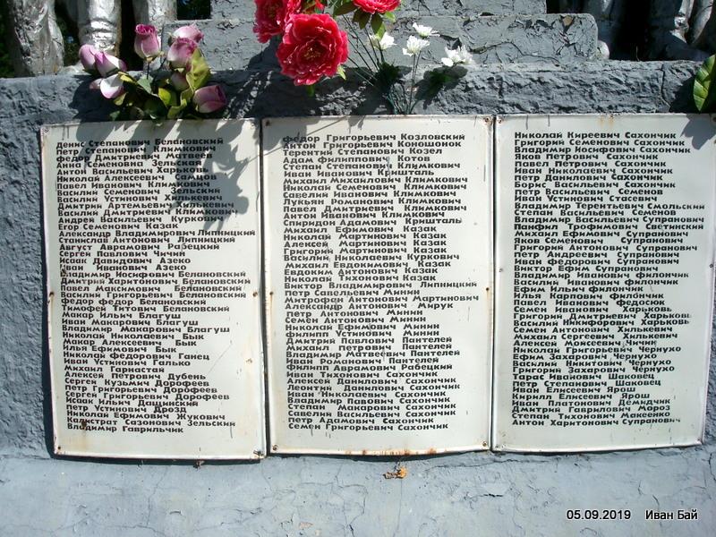 Фамилии погибших