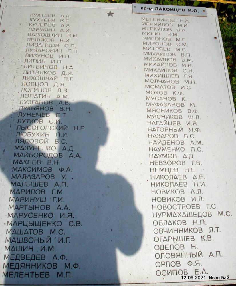 Таблица с фамилиями похороненных в Братской могиле