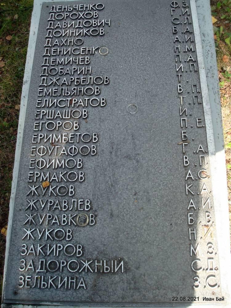 Фамилии захороненых