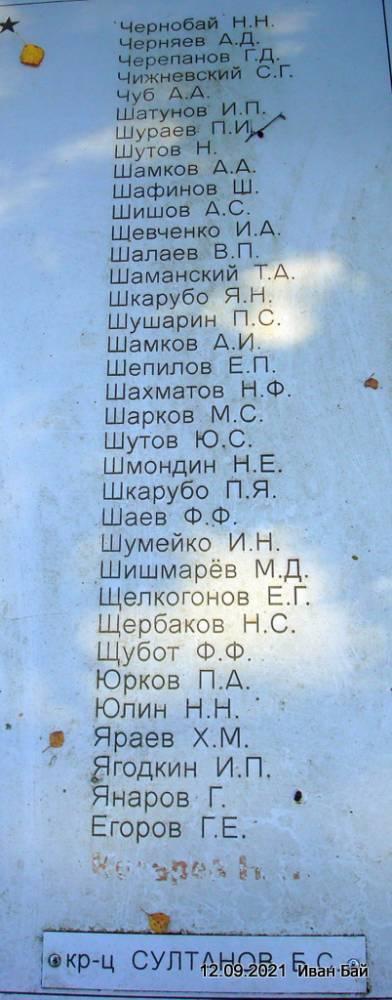 Таблица с фамилиями захороненых в Братской могиле