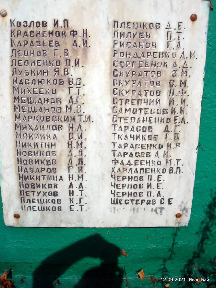Таблица с фамилиями земляков погибших в В.О.в