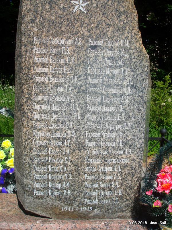 Фамилии похороненых