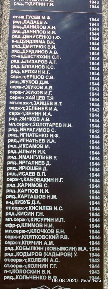 Братская могила на Тереспольской улице