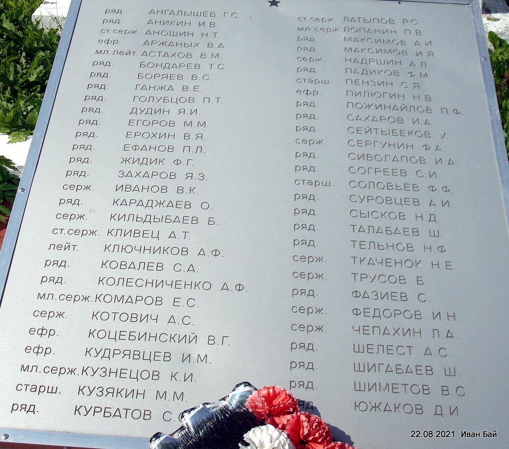 Надгробие с фамилиями захороненых