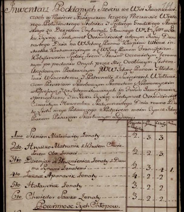 1784 год